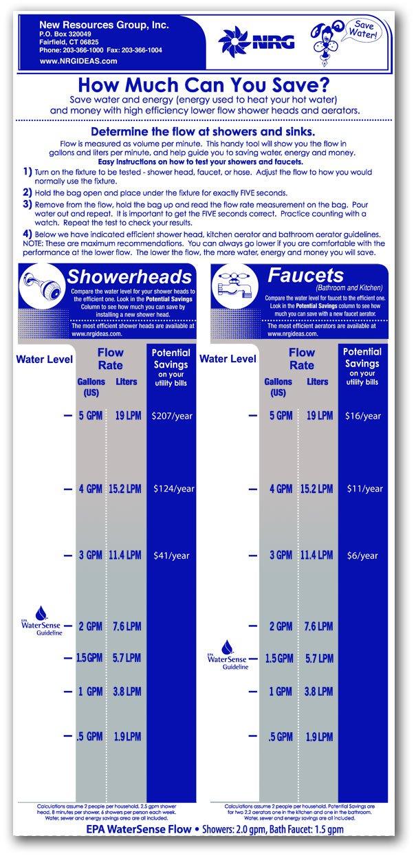 Simple Bathroom Water Saving Kit Toilet Leak Detecting Tablets. Shower & Faucet Flow Restrictor, Detect Silent Leaks  Flow Measuring Bag