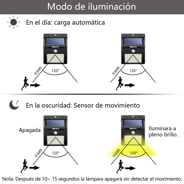 WeePro Foco Solar 20 LED Exterior Impermeable IP64 con Sensor de Movimiento y Luz, Lámpara solar para Jardín, Piscina, Terraza, Patio, Entrada de Hogar, ...
