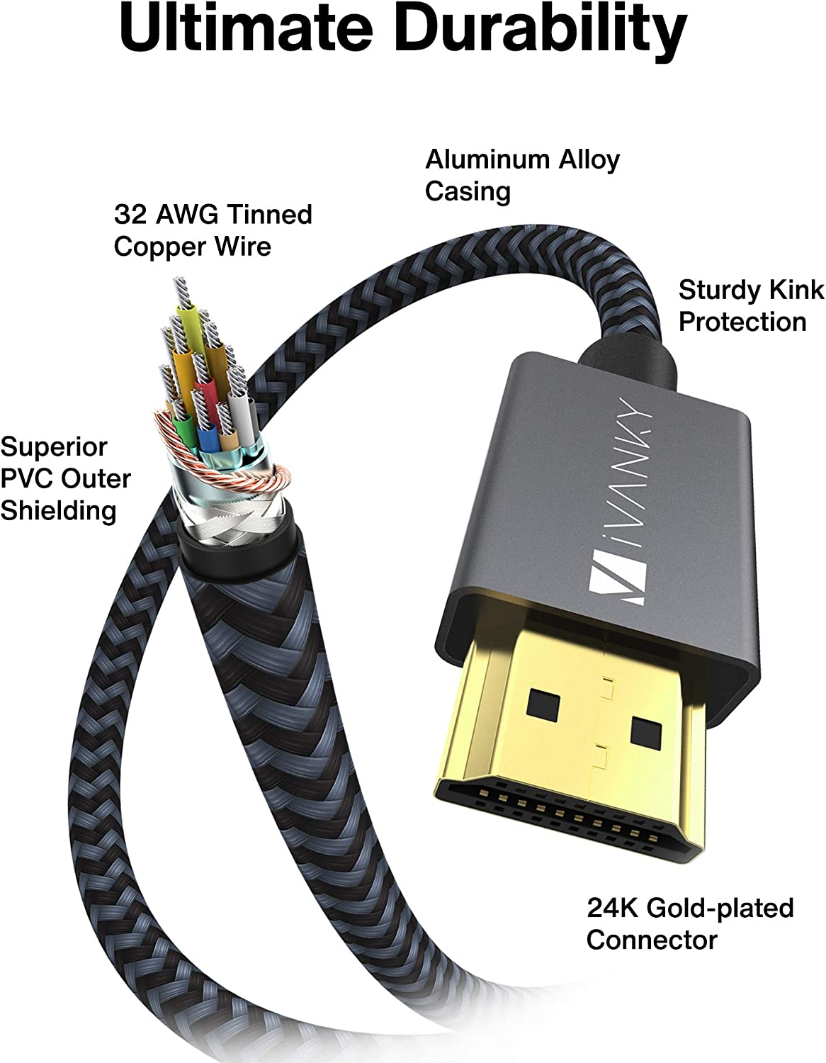 HDMI Cable 4K 10ft, iVANKY 18Gbps High Speed HDMI 2.0 Cable, 4K HDR, HDCP 2.2/1.4, 3D, 2160P, 1080P, Ethernet - Braided HDMI Cord 32AWG, Audio Return(ARC) Compatible UHD TV, Blu-ray, PS4/3, Monitor: Electronics