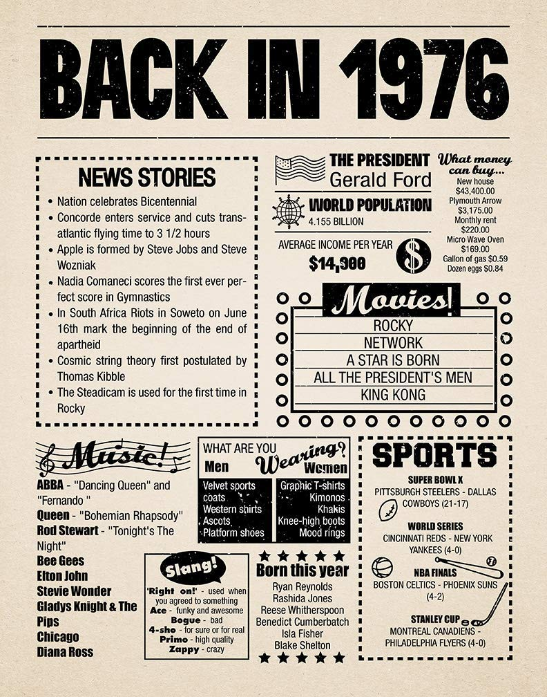 8x10 1976 Birthday Gift //// Back in 1976 Newspaper Poster //// 44th Birthday Gift //// 44th Party Decoration //// 44th Birthday Sign //// Born in 1976 Print