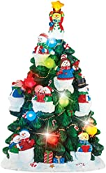 Collections Etc Lighted Snowman Christmas Tree Figurine