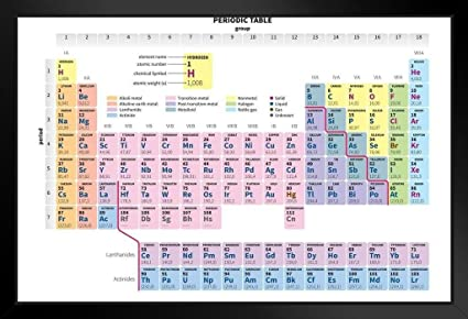 Amazon Periodic Table Of The Elements Simplified Educational