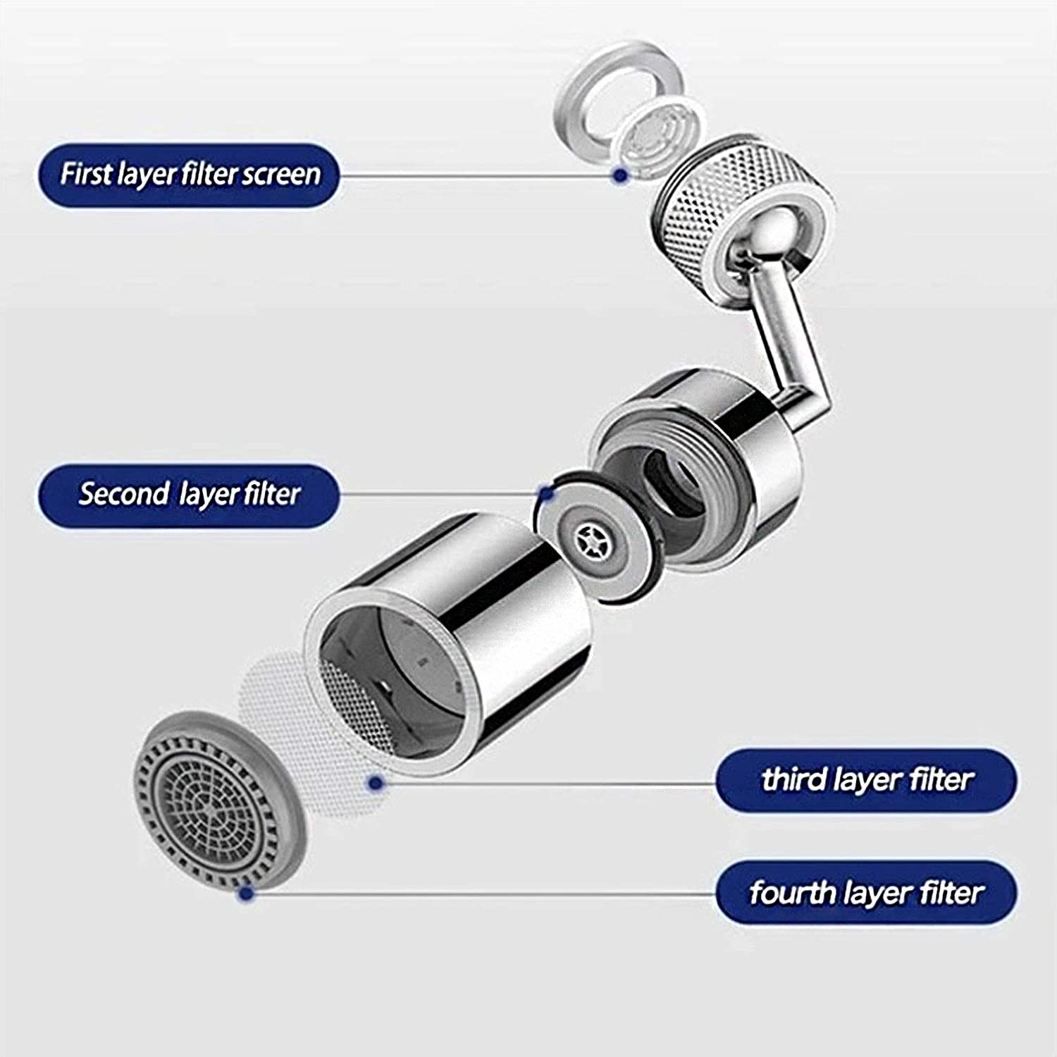 Universal Splash Faucet Dual-Function Swive Filter Big Angle Large Flow Aerator 720/° Rotatable Faucet Sprayer Head with Durable Copper /& ABS,Anti-Splash,Oxygen-Enriched Foam,4 Layer Net 1pcs