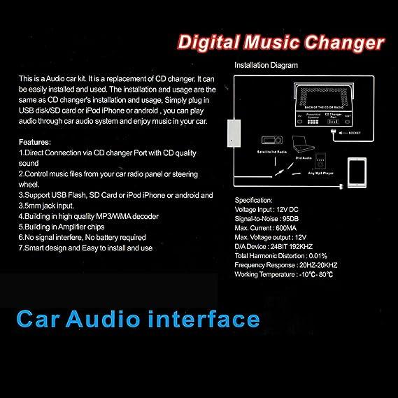 Amazon com: 3 5mm Jack USB-AUX Interface MP3 Audio Input Car