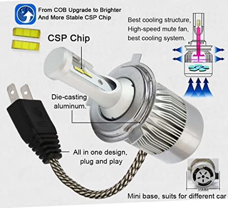 Nova no-led-h11bl blanco/azul LED Faro lámpara de repuesto Kit,
