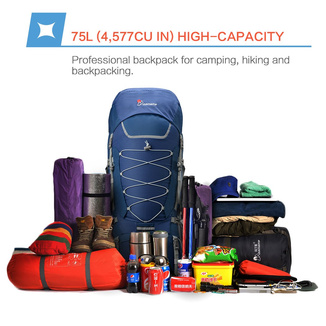Best backpack for hikers