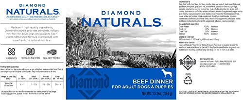 Diamond Naturals Real Meat Recipes Premium Canned Wet Pate Dog Food with Protein from Beef, Chicken or Lamb and Nutrients for Supporting Overall Health in Adult Dogs and or Puppies