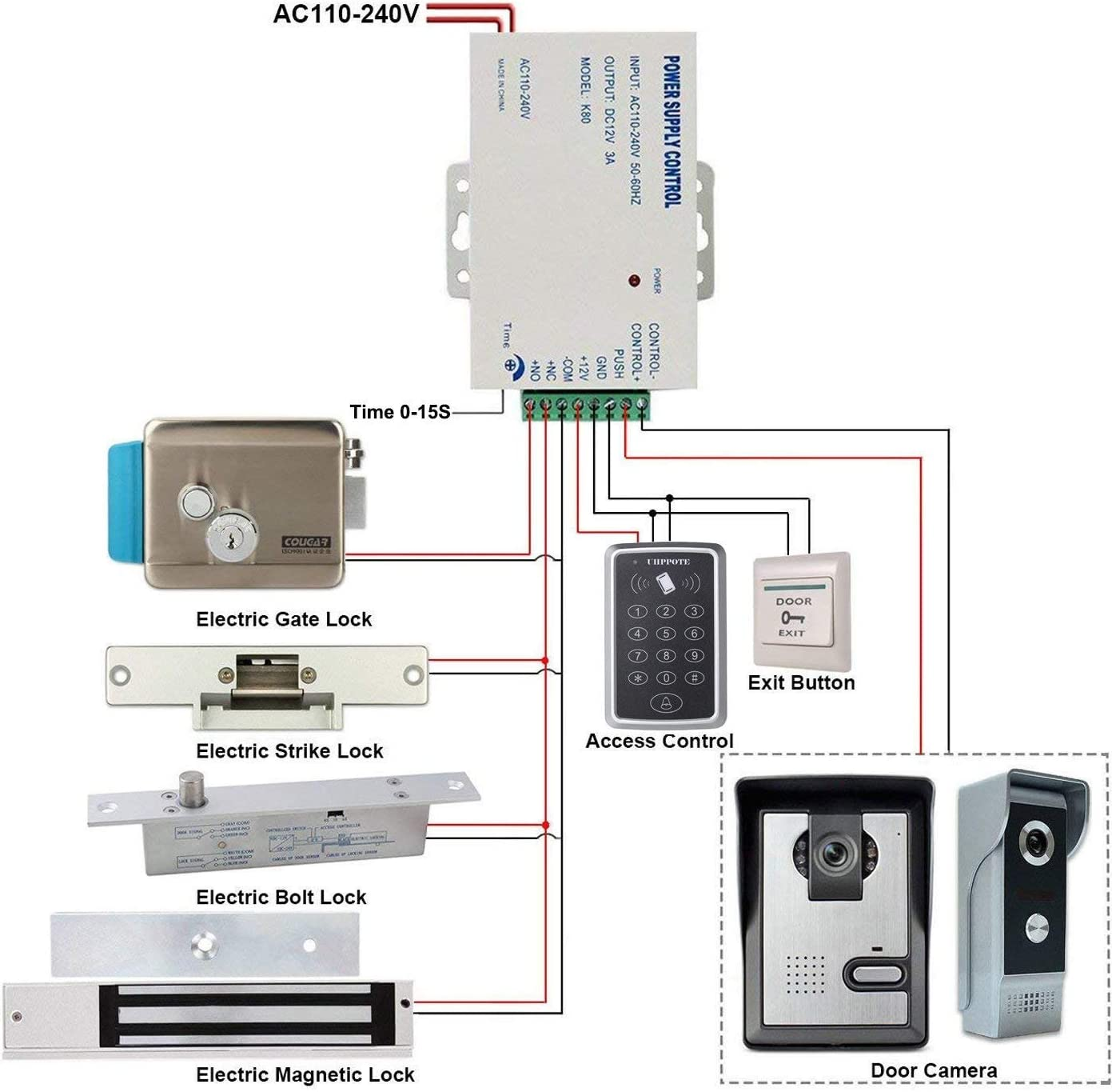Amazon.com: UHPPOTE Power Supply 110-240VAC to 12VDC for Door Access  Control System & Intercom Camera: Home ImprovementAmazon.com
