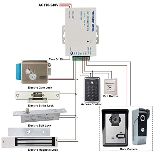 718GuhlZFiL._SX522_ amazon com uhppote 110 240vac to 12vdc power supply controller for