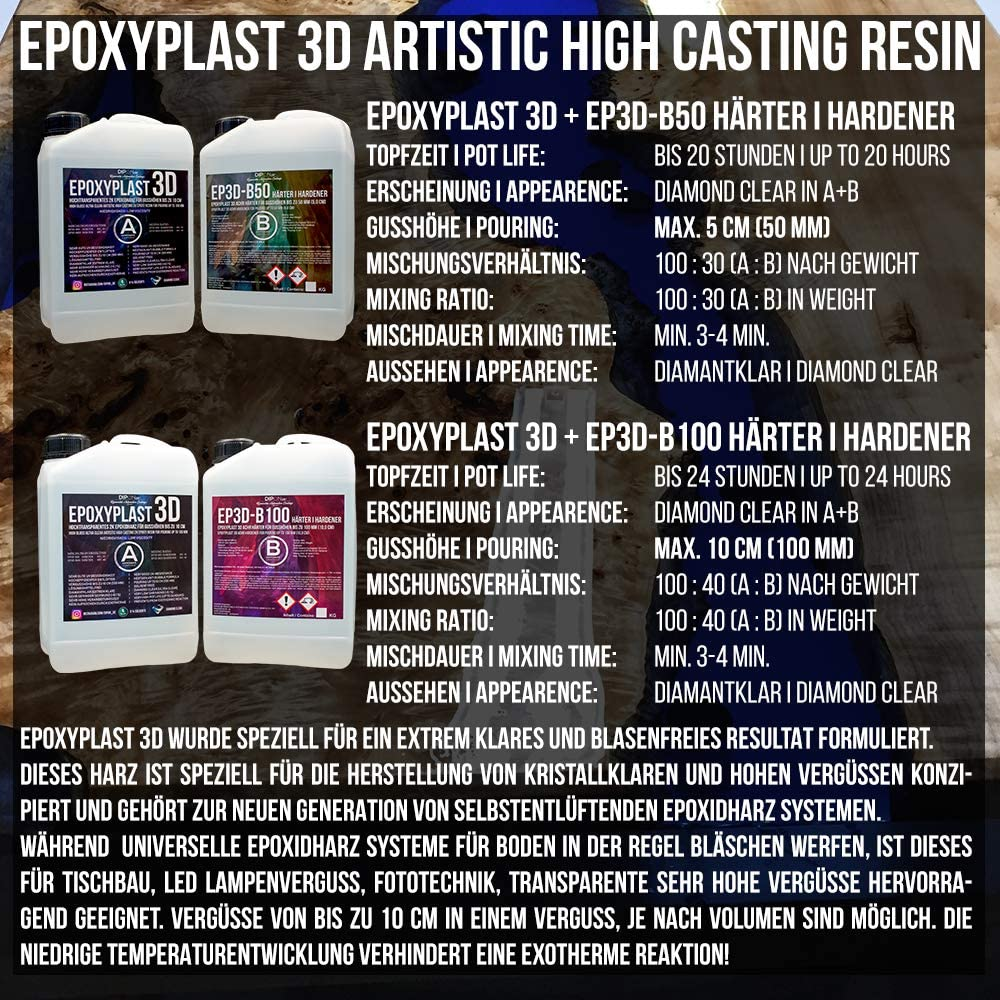 1,4 KG Epoxy Resin Ultra Crystal Clear EPOXYPLAST 3D B100 for Pouring up to 10 cm I Rivertable Casting Laminating Bubble Free Molds