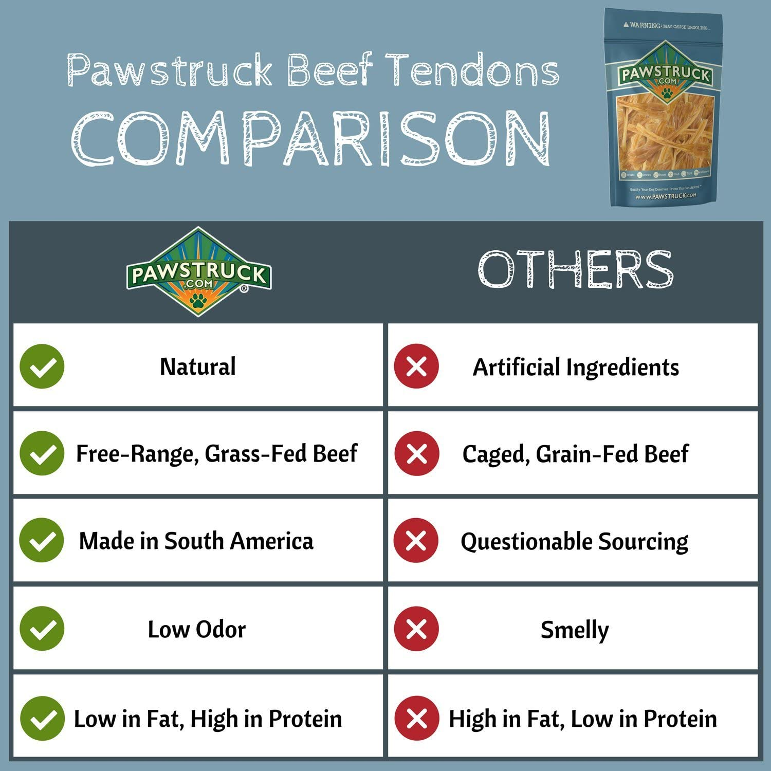 Pawstruck 7-9 Beef Tendon Chews for Dogs Natural Beef Strap Odorless Tendon Treats Cleans Teeth Naturally Free-Range, Grass-Fed Premium Beef Free of Artificial Ingredients, Colors, and Flavors