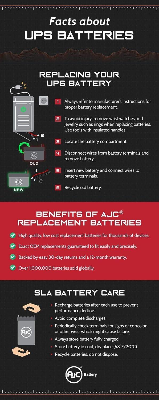 SU1400R2X122 12V 7Ah UPS Ce Produit est Un Article de Remplacement de la Marque AJC/® Batterie APC Smart-UPS 1400VA Rack Mount 2U