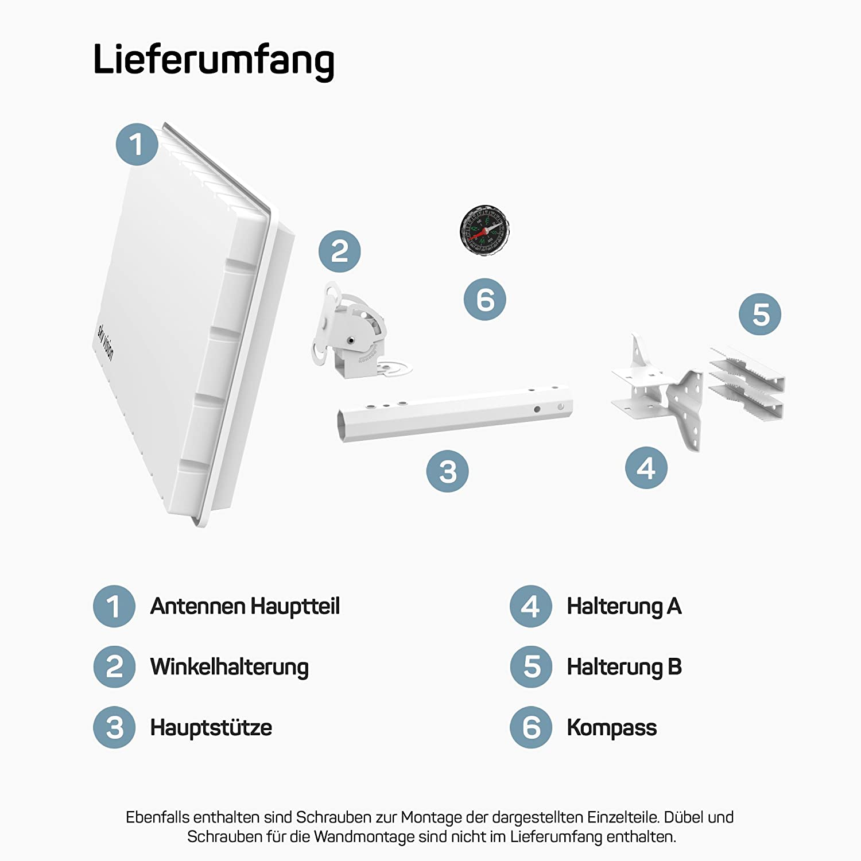 Sky Vision Flat H39 D2 - Antena de satélite con LNB Doble (Antena Plana para 2 participantes, Antena de satélite Plana con Soporte para Pared o ...