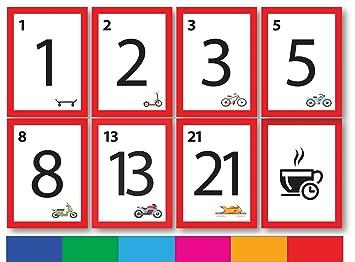 Agile sprint planning poker community card poker game crossword