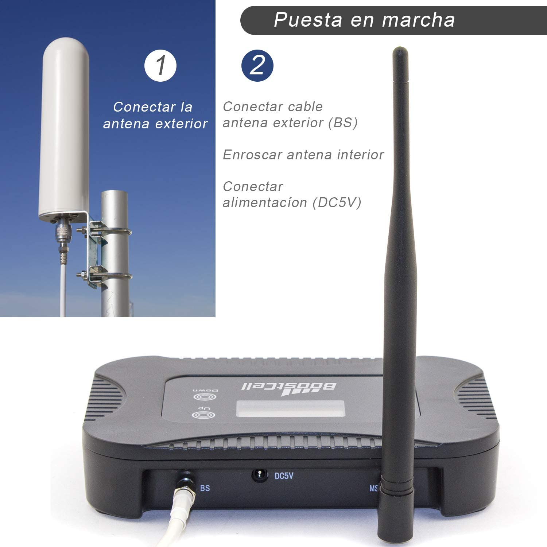 Amplificador Cobertura MOVIL Llamadas + 3G Zonas URBANAS (Omni-Whip)