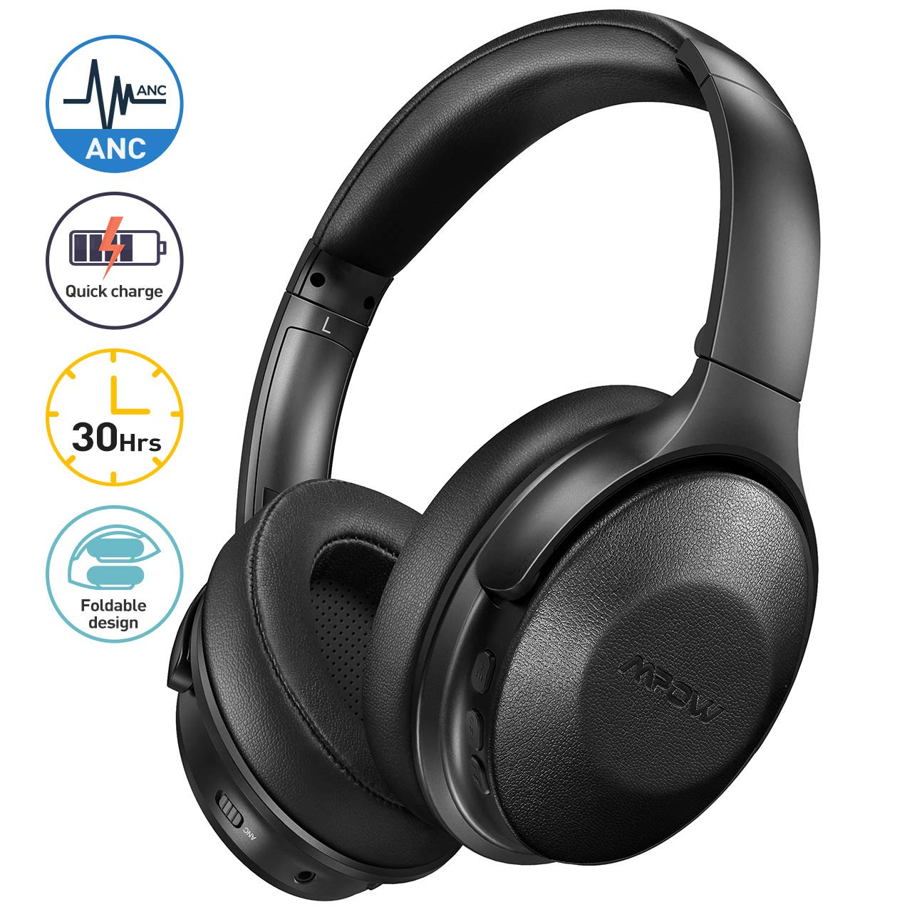 Mpow Active Noise Cancelling Headphones, [2020 Version] Over Ear Bluetooth Headphones with Quick Charge, Soft Protein Earpads Wireless Headphones with Deep Bass, 30H Playtime for TV Travel Cellphone