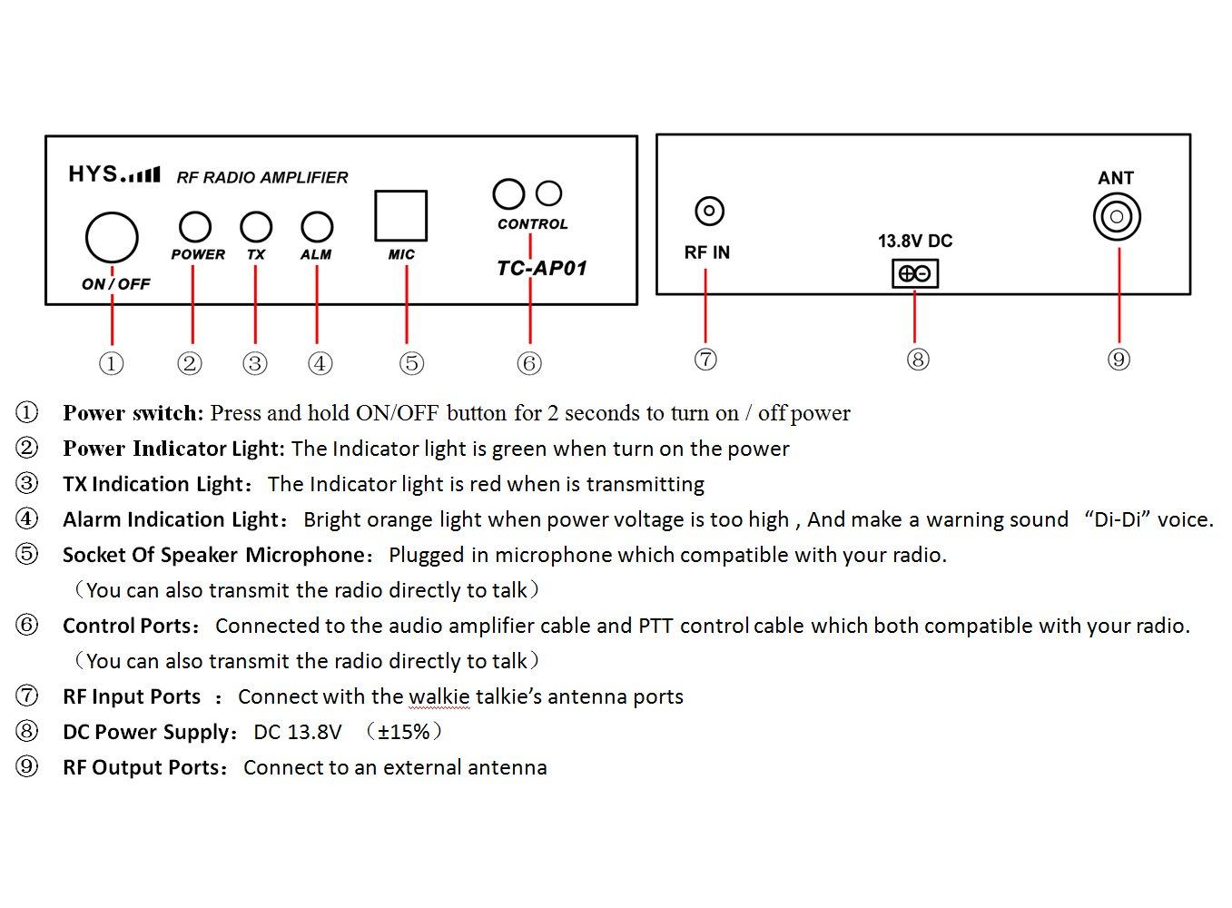 HYS 25W VHF 137-174MHz 2M Ham Walkie Talkie Power Amplifier For Motorola GP328 GP338 PRO5150 PRO7150 GP320 2 Way Radio by HYS (Image #6)
