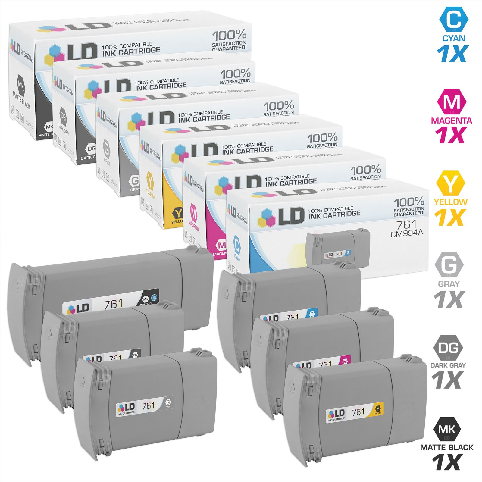 LD © Remanufactured Replacements for HP 761 Set of 6 Ink Cartridges: 1 CM997A High Yield Black, 1 CM992A Cyan, 1 CM993A Magenta, 1 CM994A Yellow, 1 CM995A Gray, and 1 CM996A Dark Gray