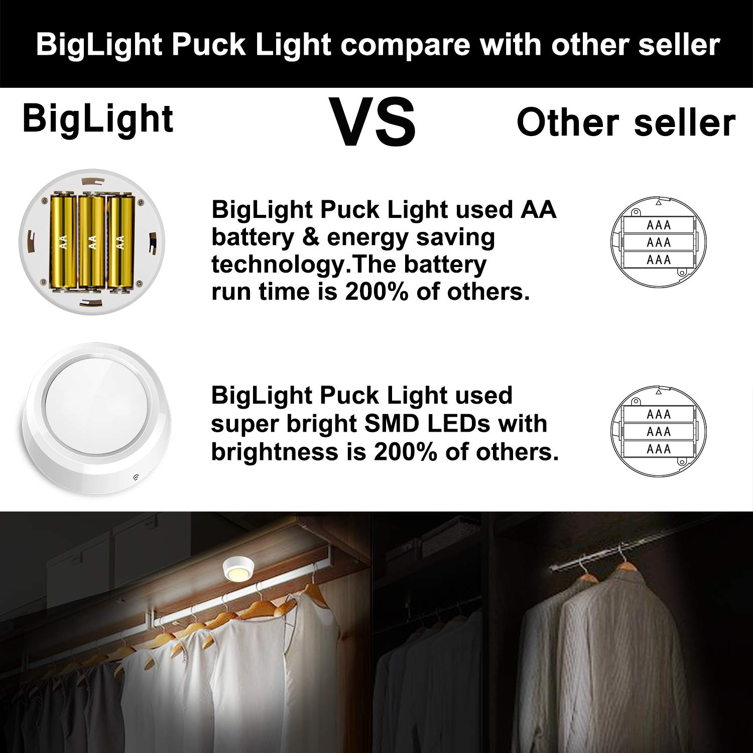 HONWELL LED Puck Lights 6Pack Under-Cabinet Lights Remote Controlled Closet Lights AA Battery Stick on Lights Brightness Dimmable Tap Lights for Kitchen Wardrobe Cabinet