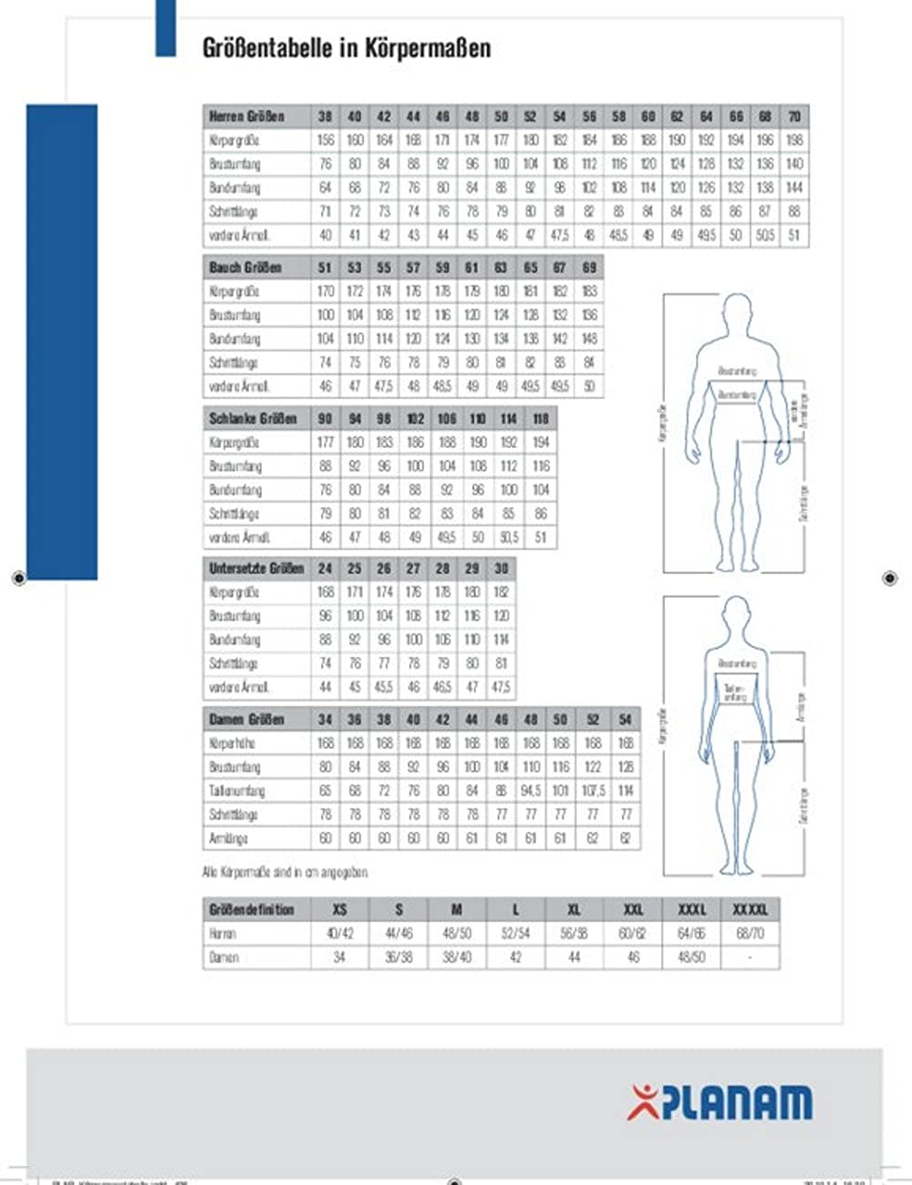Planam 2483 Bundjacke Visline V2 Marine//gelb//Zink