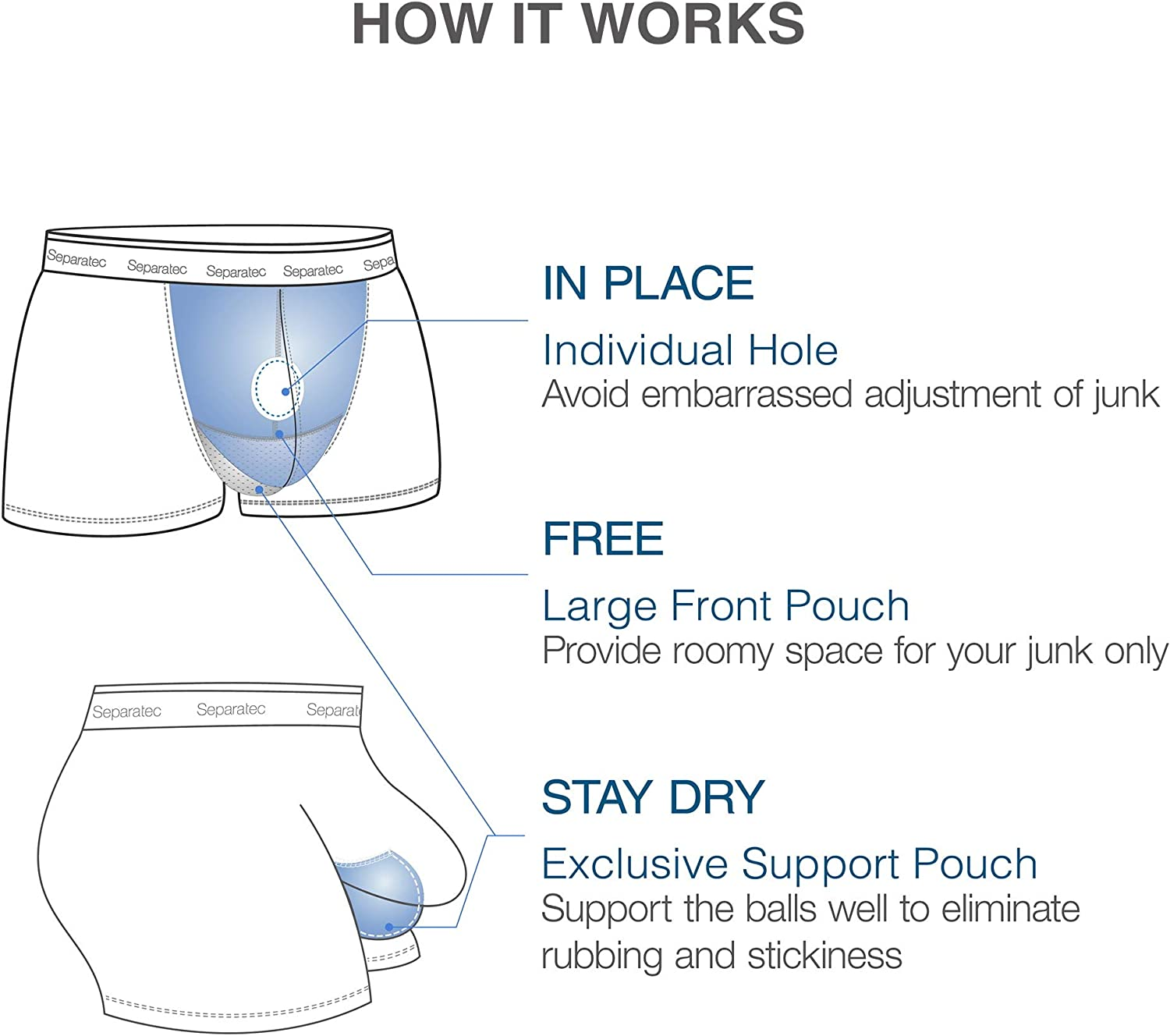 Separatec Men/'s Underwear Comfort Soft Micro Modal Trunks with Dual Pouch 3 Pack