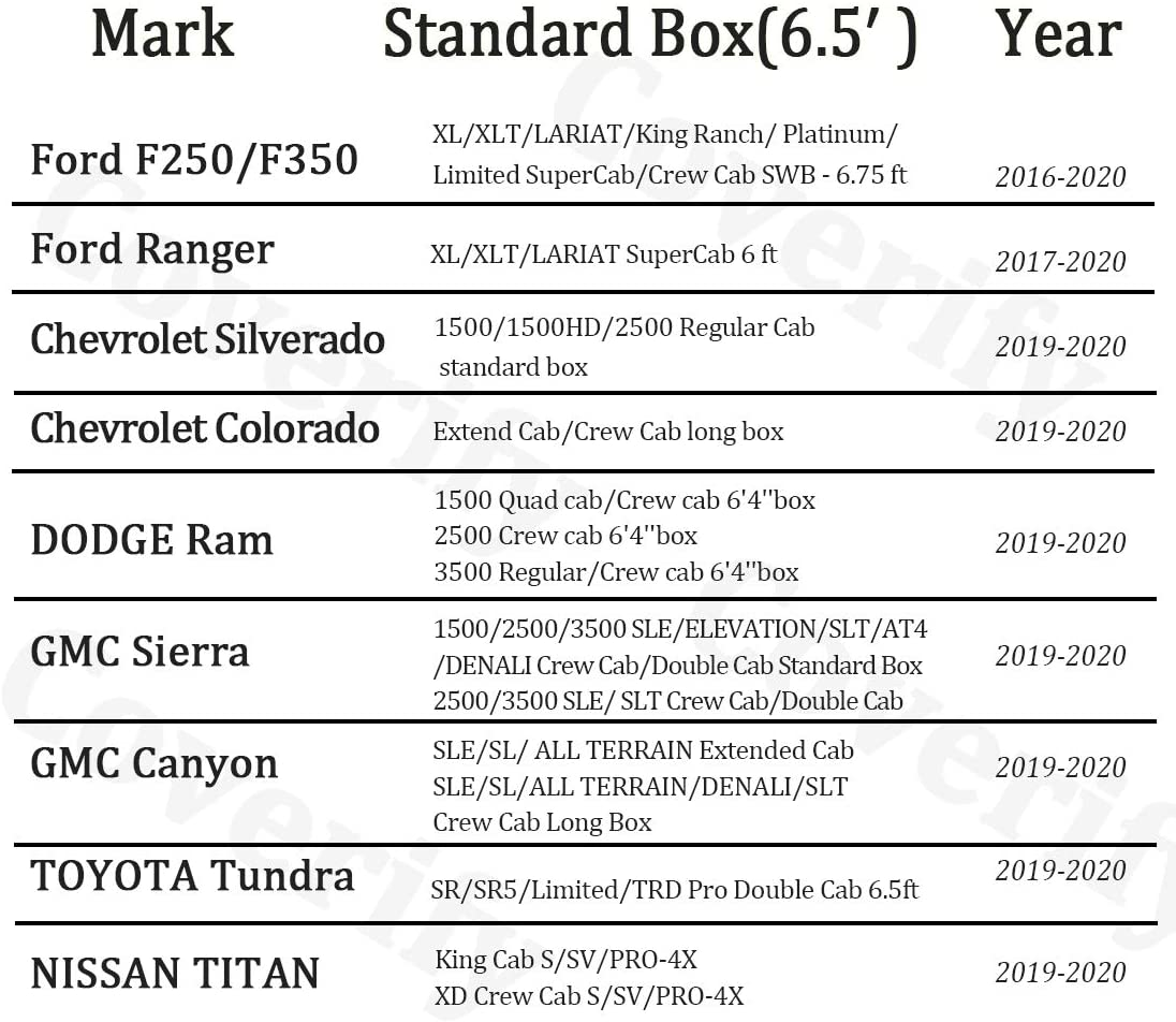 Silverado//Sierra 5.5-5.8/′ Box Waterproof Truck Tarp Bed Covers Fits Ford F Series Ram Series Short Bed Heavy Duty 600D Oxford Fabric Coverify Truck Bed Cover for Short Bed
