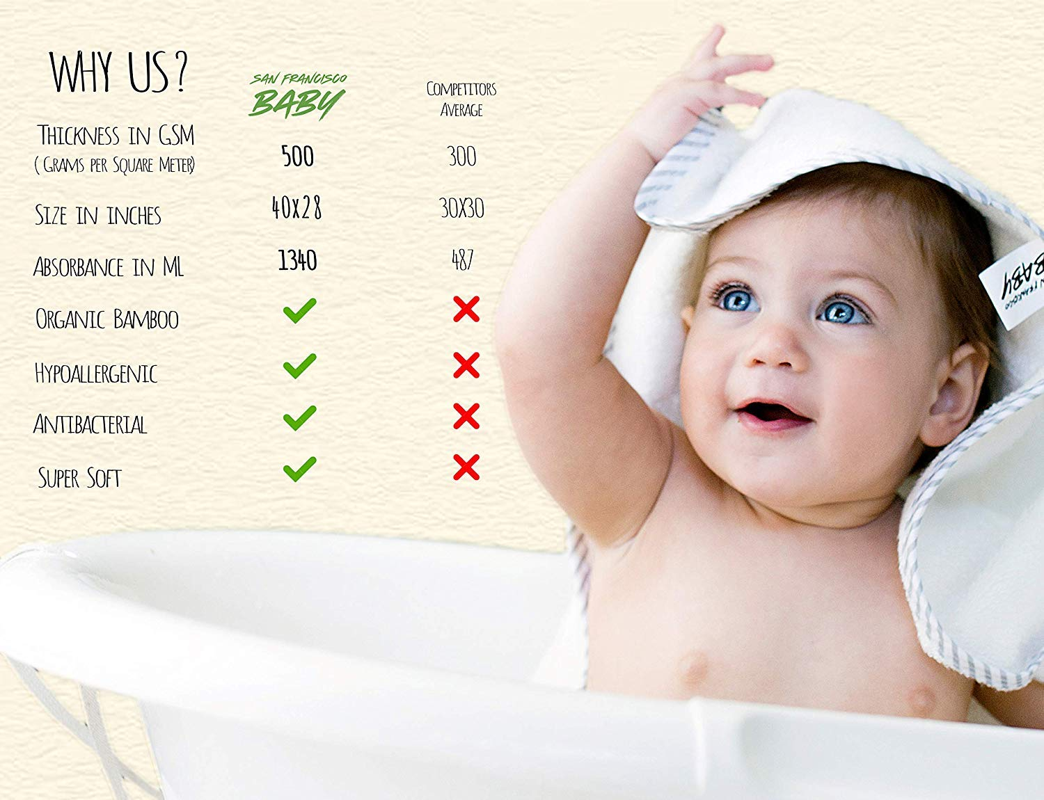 Toddlers Hypoallergenic Organic Bamboo Hooded Baby Towel Hooded Bath Towels with Ears for Babies Pink by San Francisco Baby Large Baby Towel Perfect Baby Shower Gift for Boys and Girls Soft