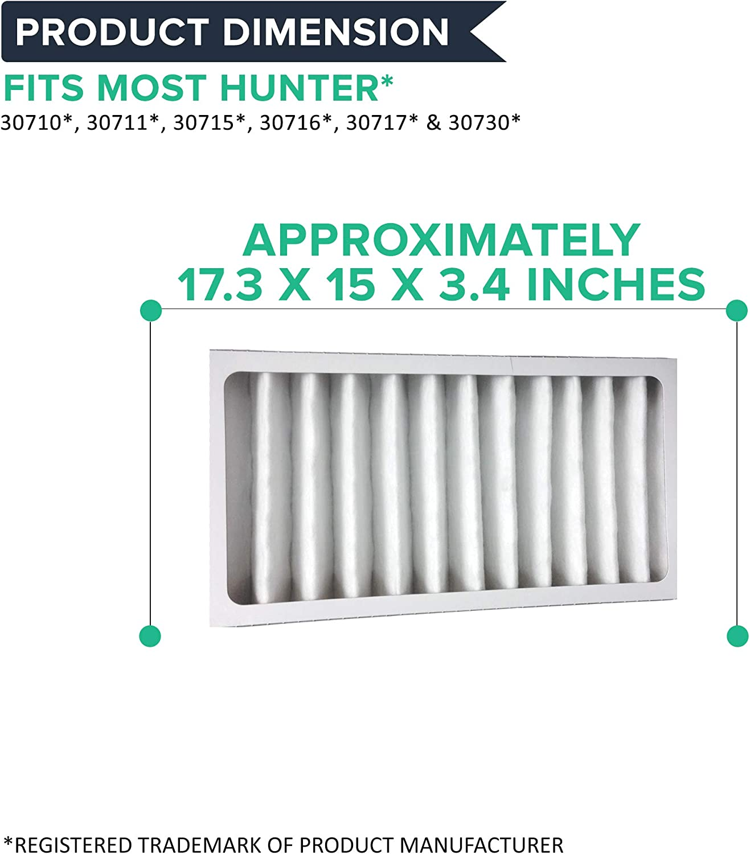 REPL 1 Hunter 30710 30711 30730 Air Filter /& 2 Carbons 30963 30901 30958