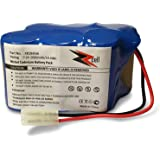 Amazon Com Euro Pro Shark Vacuum Battery Pack Xbp610