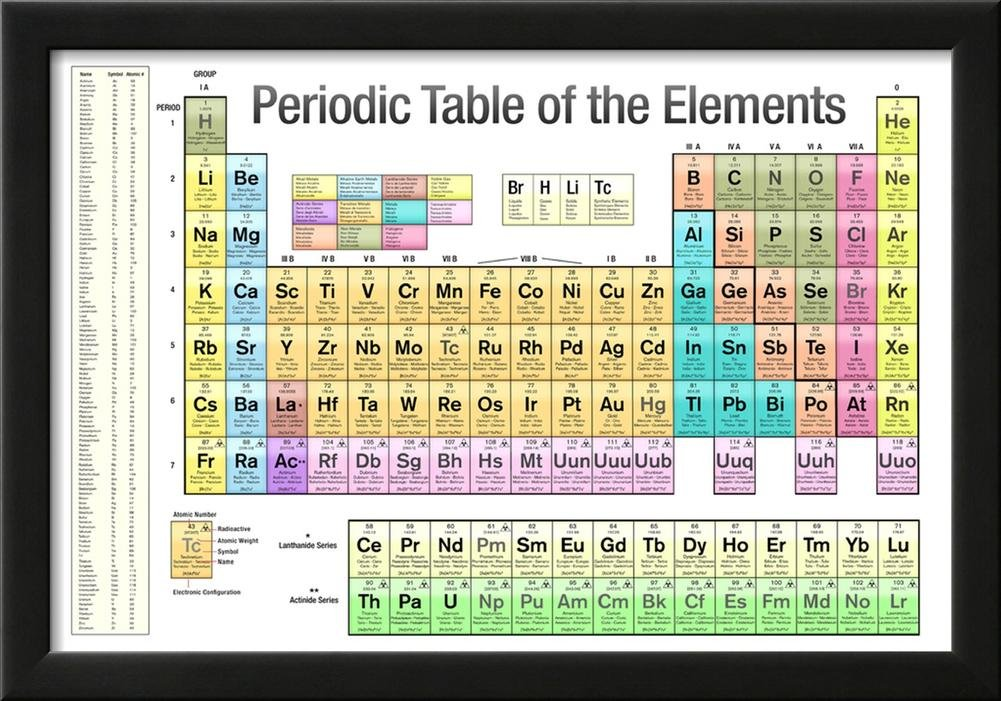 Amazon periodic table of the elements white scientific chart amazon periodic table of the elements white scientific chart poster print framed poster 21 x 15in posters prints urtaz Choice Image