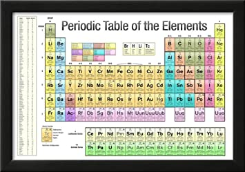 Amazon periodic table of the elements white scientific chart periodic table of the elements white scientific chart poster print framed poster 21 x 15in urtaz Images