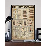 """HolyShirts Electrician Knowledge Poster (24"""" x 36"""")"""