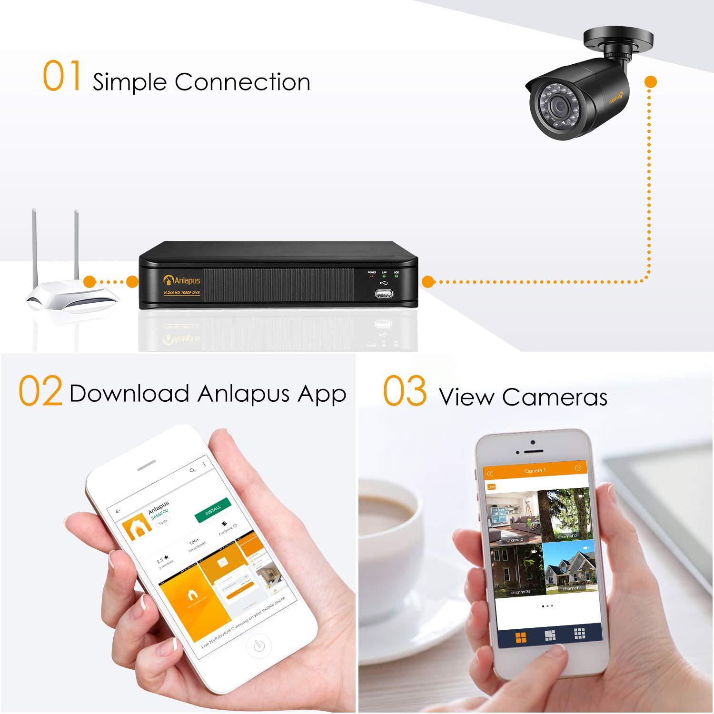 DVR Grabador sin Disco Duro para Sistema de Vigilancia Anlapus 8CH 1080P H.265