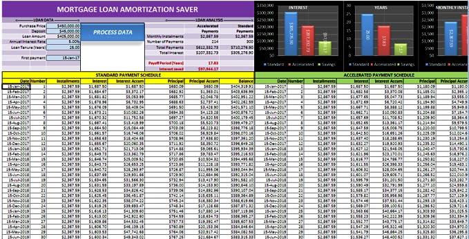 amazon com mortgage loan amortization saver download software