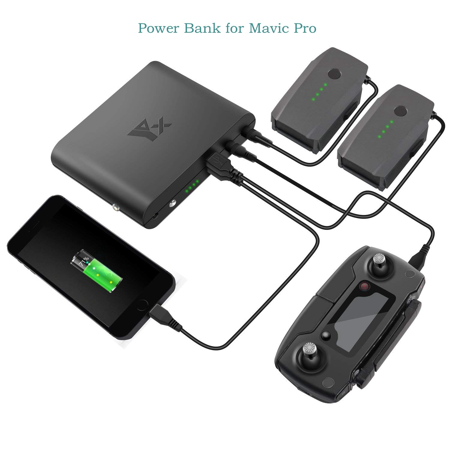 8b344afb84e RCstyle Portable 25000mAh Power Bank Battery and Remote Control 2 UBS  Output for DJI DJI Mavic Pro/Platinum Outdoor Chargers Accessories, Battery  Chargers ...