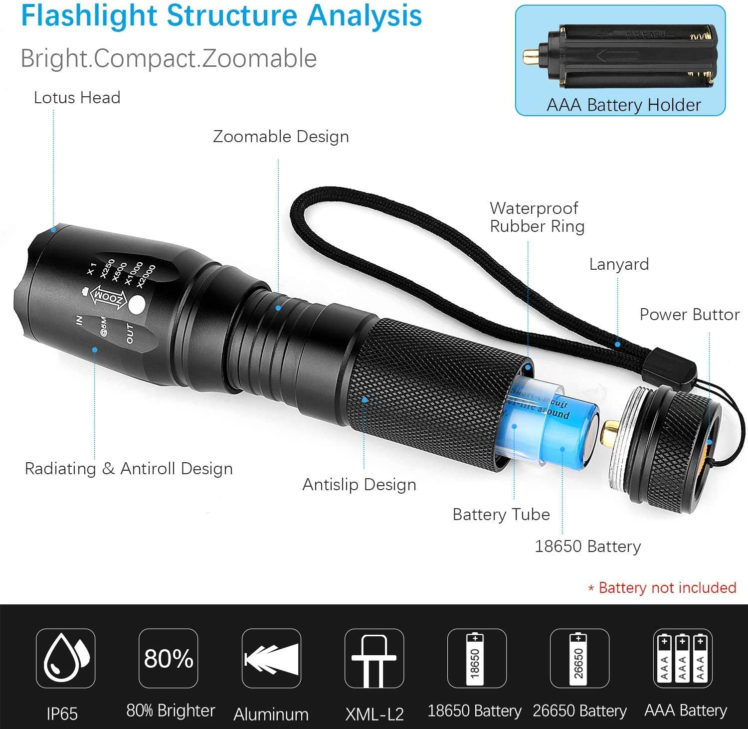 Super Bright High Lumen LED Flashlight with 5 Modes Zoomable Water Resistant Flash Light for Camping Handheld Torch Light Emergency or Gift Outdoor BINWO High-Powered LED Tactical Flashlight