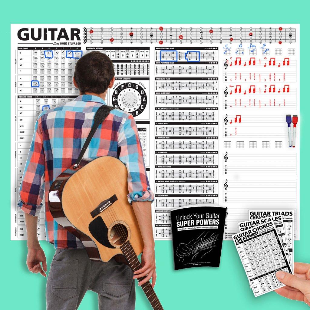 Amazon Creative Guitar Poster 48 X 36 Guitar Chords