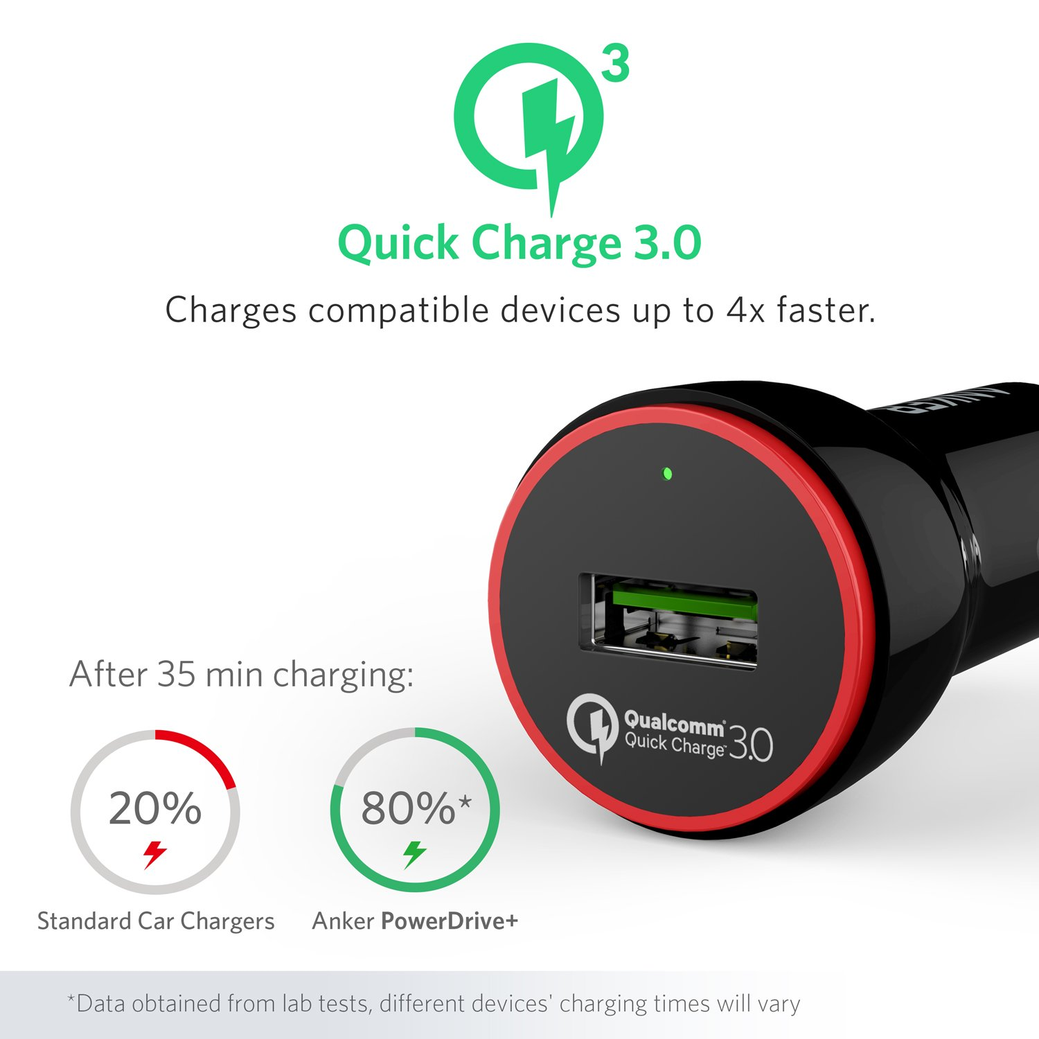 Anker Quick Charge 3.0 24W USB Car Charger, PowerDrive+ 1 for Galaxy S7/S6/Edge/Plus, Note 5/4 and PowerIQ for iPhone X/8/7/6s/Plus, iPad Pro/Air 2/mini, LG, Nexus, HTC and More by Anker (Image #3)