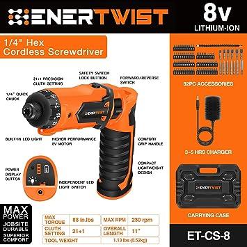 ENERTWIST ET-CS-8 featured image 2