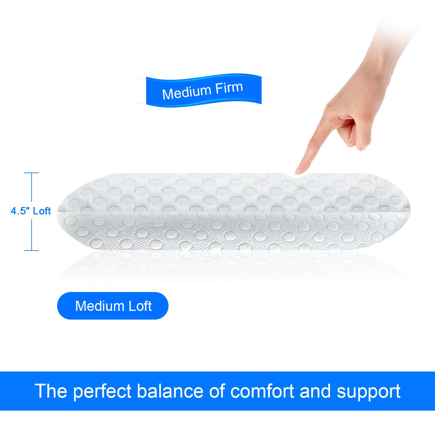 Milemont Memory Foam Pillow, Bed Pillow for Sleeping, Pillow for Neck Pain, Neck Support for Back, Stomach, Side Sleepers, CertiPUR-US, Standard Size by Milemont (Image #3)