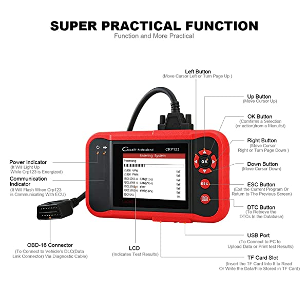 Launch CRP123 is a popular scan tool because it is simple to use.