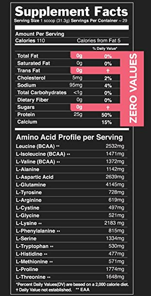 Amazon.com: Sascha Fitness Hydrolyzed Whey Protein Isolate,100% Grass-Fed (2 Pounds, Strawberry): Health & Personal Care