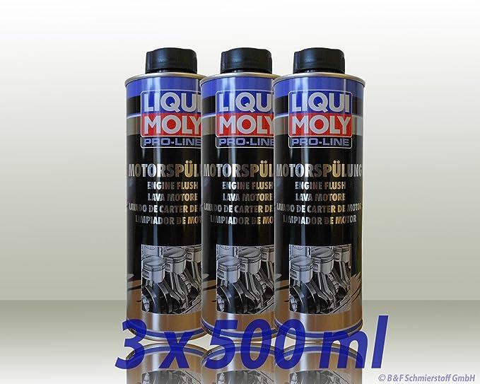 Liqui Moly Pro-Line Líquido para Lavado de cárter de Motores