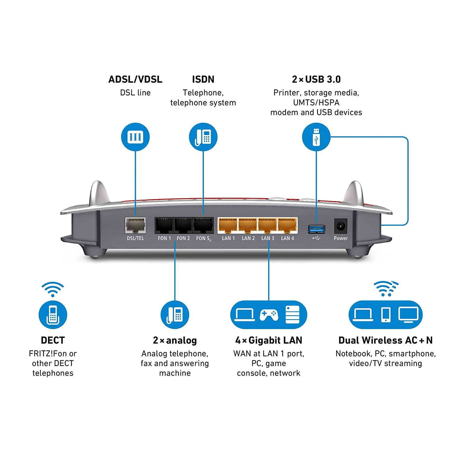 Avm Fritzbox 7490 International 4 Port Gigabit Wi Fi 11ac Router Wiring A House For Ethernet Uk Box With Integrated Fttc Adsl Modem Computers Accessories