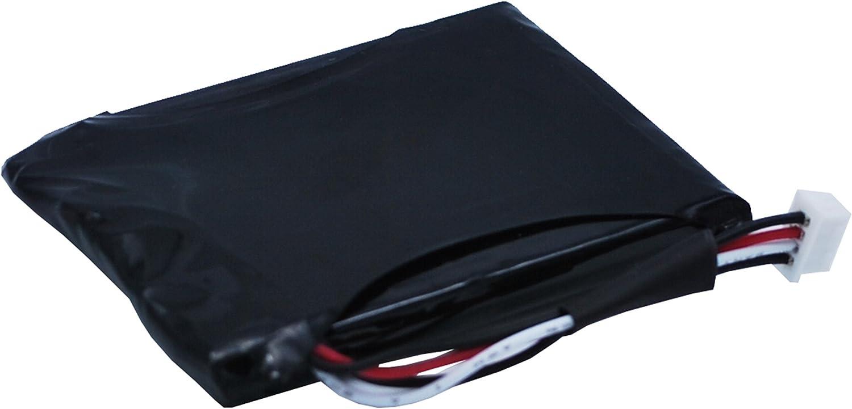 Cameron Sino Replacement Battery for IBM RAID Controller ServeRAID 7K SCSI U320 RAID Co