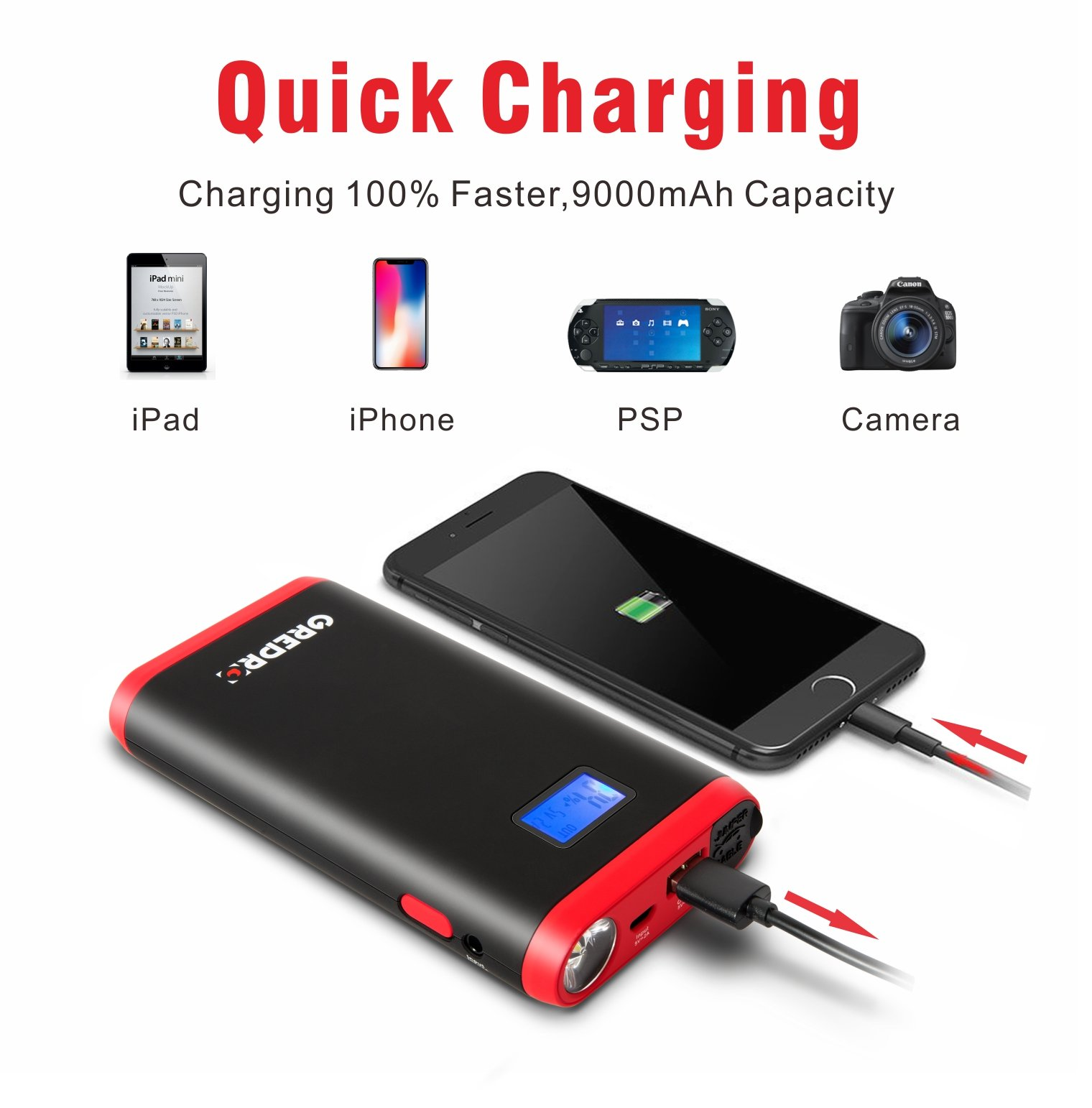 GREPRO Car Jump Starter 500A 12V Vehicle (Up to 4.5L Gas, 2.5L Diesel Engine) Smart Jumper Cable, Auto Battery Booster LED Flashlight, 9000mAh Portable Power Pack Quick Charge by GREPRO (Image #3)