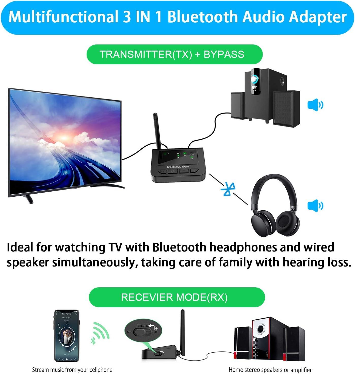 iPod genie/ßen Sie HiFi Musik Streaming PC Golvery Bluetooth 5.0 Transmitter Receiver mit aptX Low Latency Dual Link Wireless Audio Adapter f/ür Heimkino TV Home Stereo /über 3,5 mm //RCA AUX Jack