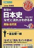 金谷の日本史「なぜ」と「流れ」がわかる本【改訂版】 原始・古代史 (東進ブックス 大学受験 名人の授業)