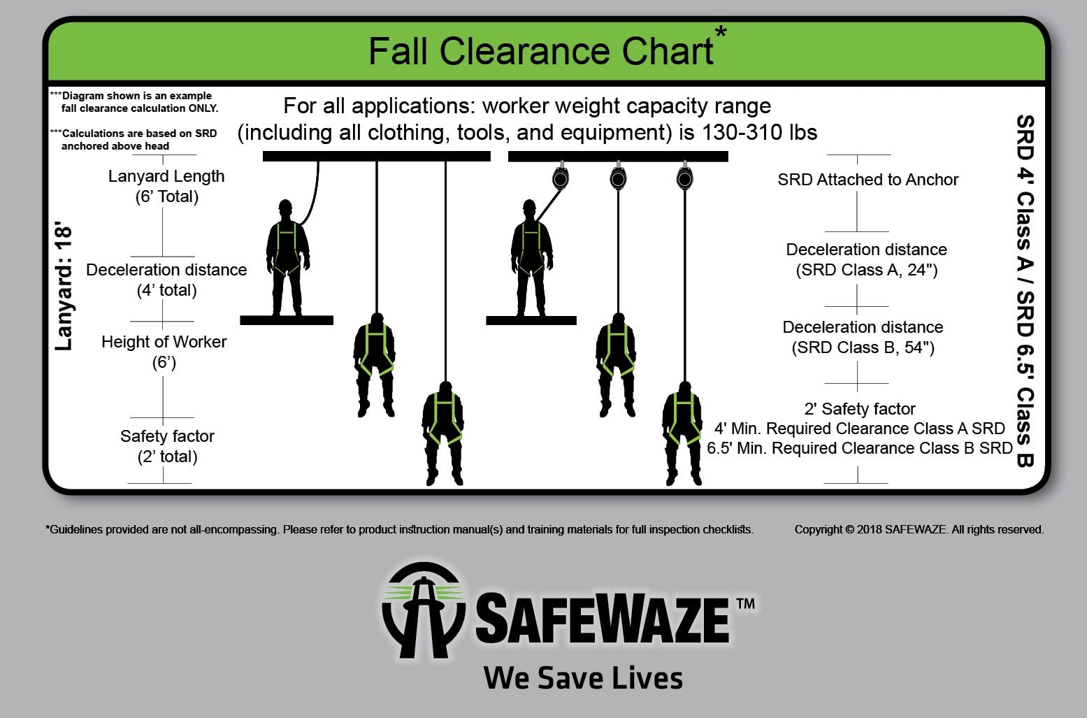 SafeWaze Class A 11 Foot Web Retractable Lifeline with Locking Snap Hook and Fall Indicator, Single Person Fall Protection Device, OSHA/ANSI Compliant (FS-FSP1411-W) by SafeWaze (Image #3)