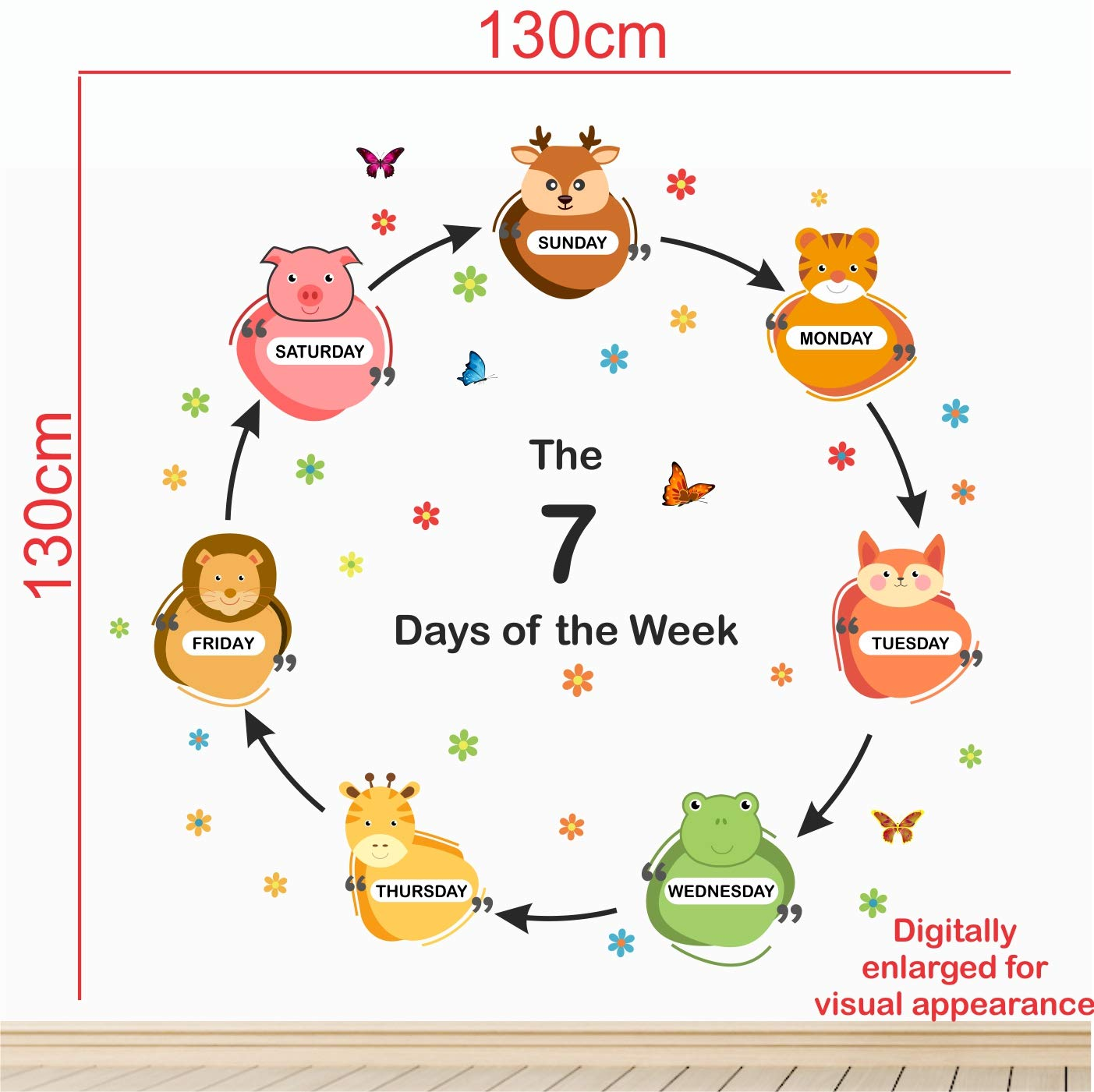 7 days of the week